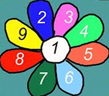 chiffres 3